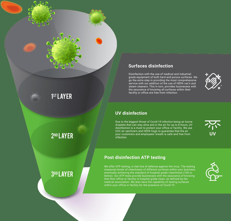info top funnel